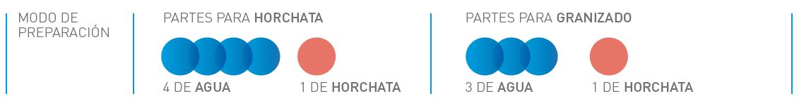 Costa_HorchataConcentrada